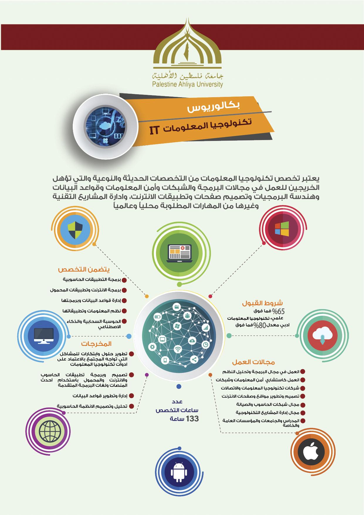 IT infographics new text 133 - قسم تكنولوجيا المعلومات