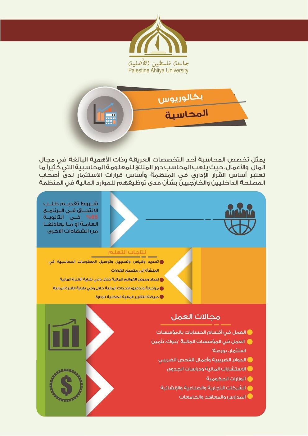 accounting diploma 01 01 - برنامج المحاسبة التقنية