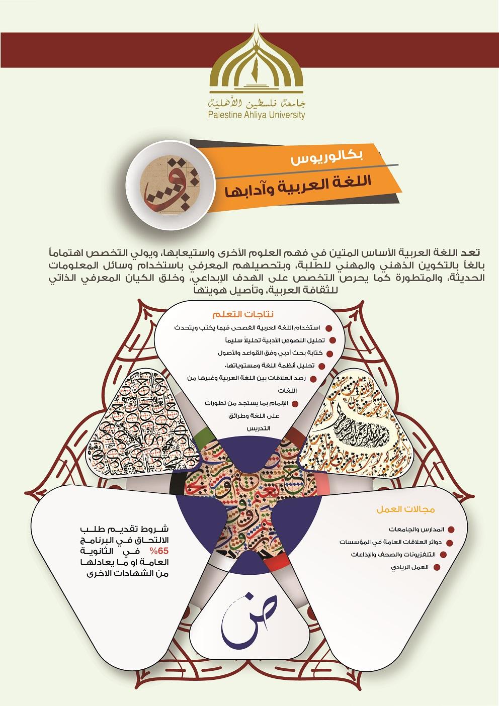 arabic 01 01 1 - قسم اللغة العربية وآدابها