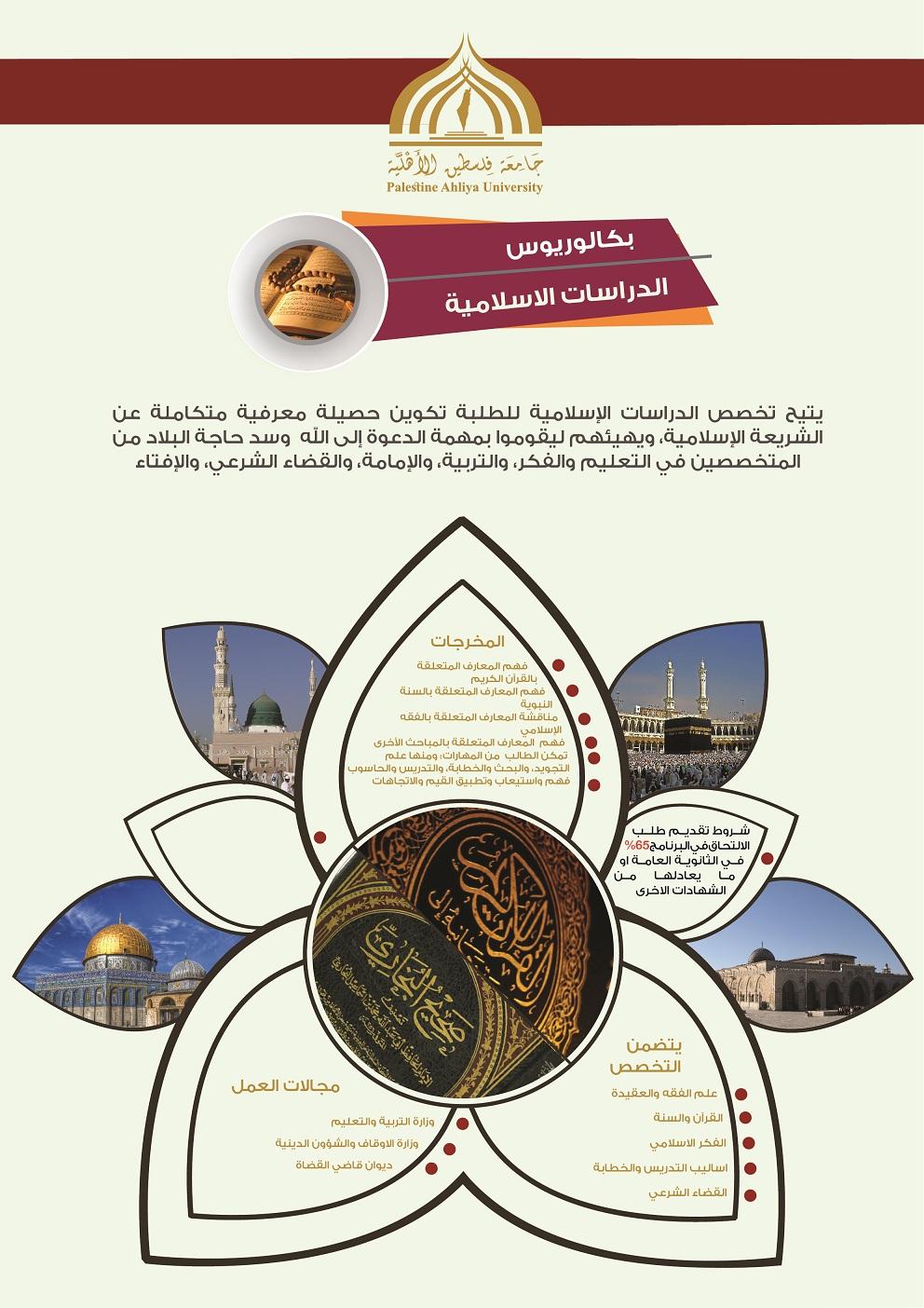 islamic - قسم الدراسات الإسلامية