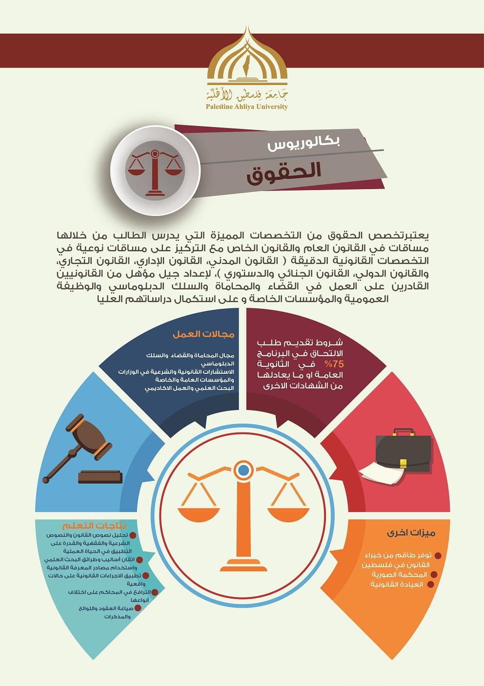 law 01 copy - قسم الحقوق